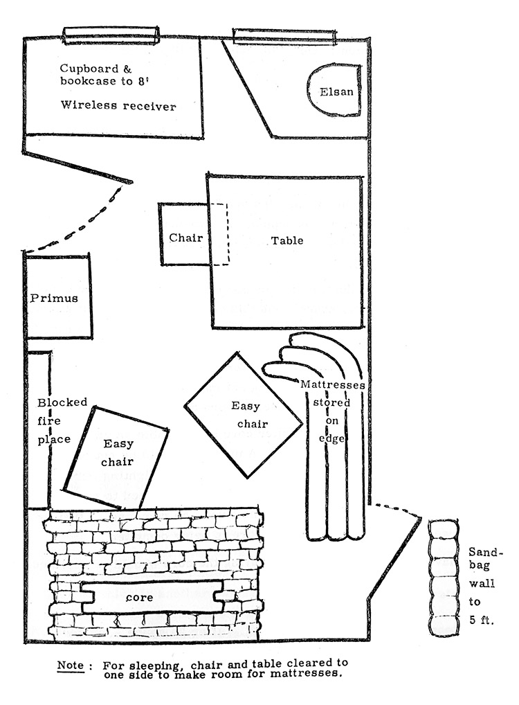 Plan of the fallout room used in the York Experiment, from the official report.