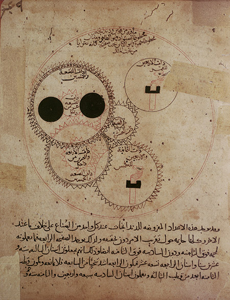 Biruni's mechanical calendar,13th-century manuscript.