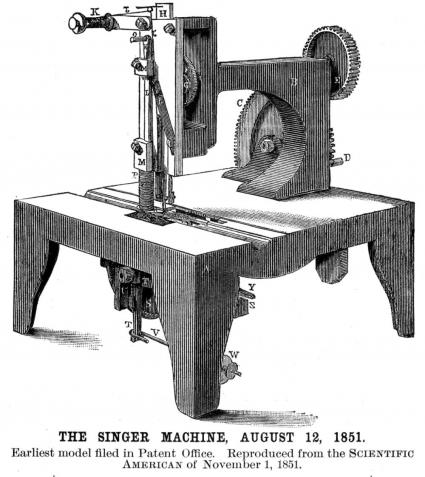 The Singer Sewing Machine Is Patented History Today Amazing Patent For Sewing Machine