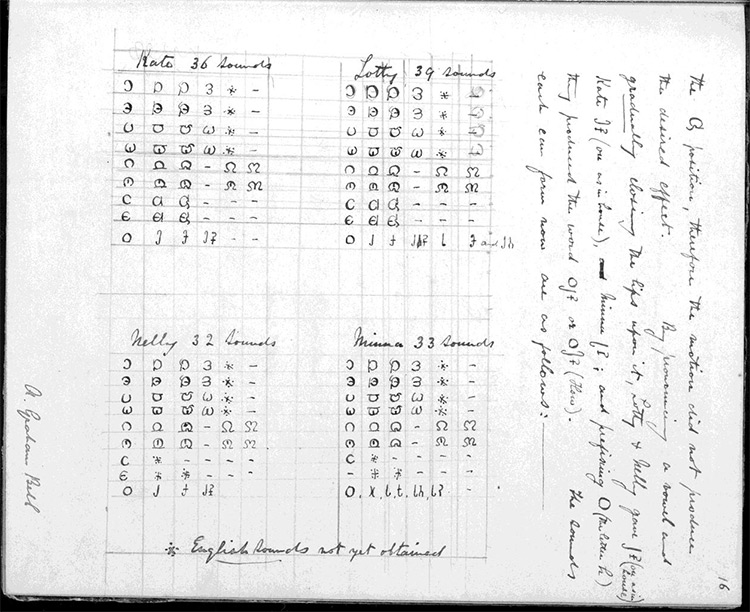 Visible Speech notation in one of Bell's notebooks. Library of Congress